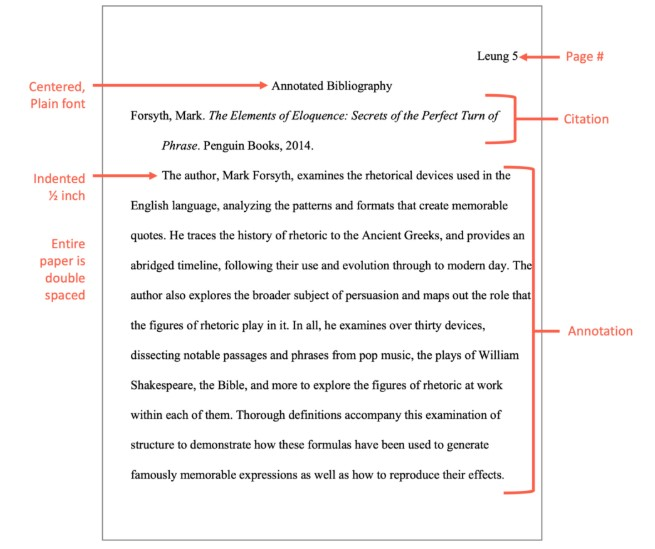 How To Write Annotated Bibliography In MLA Format